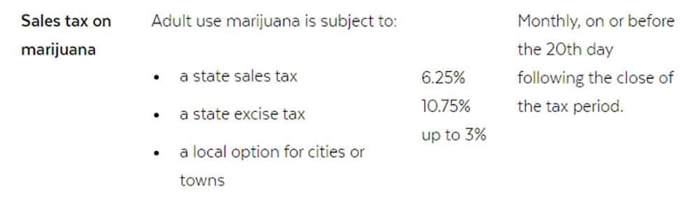 sales-tax-on-marijuana