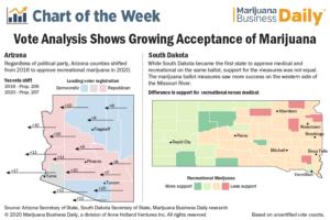 Election underscores voter shift in favor of marijuana legalization