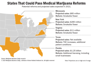 Five state medical marijuana markets that could get a boost through reforms in 2021