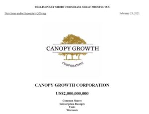 Canadian marijuana firm Canopy Growth files $2 billion shelf prospectus